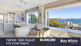 Ray White Paddington August 2015 Market Update