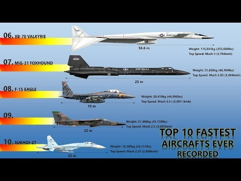 The Speeds of the Fastest Aircraft in History Compared