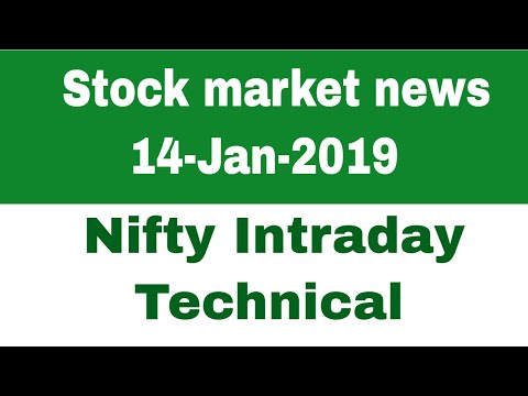 Stock market news #14jan2019 - sun pharma, bhel, cadila healthcare 🔥🔥🔥