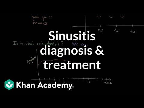 Sinusitis diagnosis and treatment (video)   Khan Academy