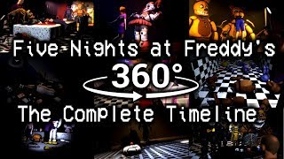 360°| FNAF the Complete Timeline - The FINAL story (FNAF1 ~ UCN Matpat Theory) [SFM] [VR Compatible]