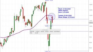 Dax30 – Index und SAP Update!