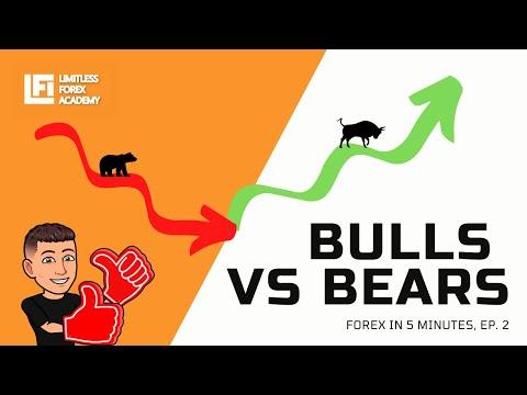Skaičiai akcijų pasirinkimo sandoriai