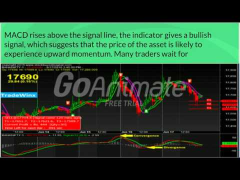 Know About MACD Indicator