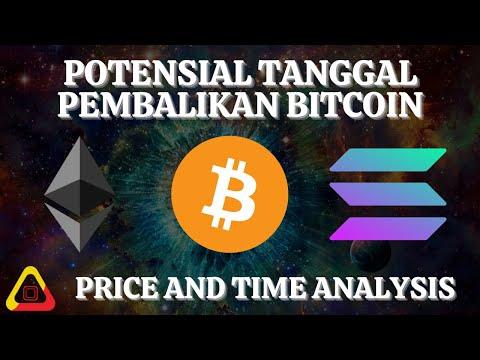 Bitcoin trading demo