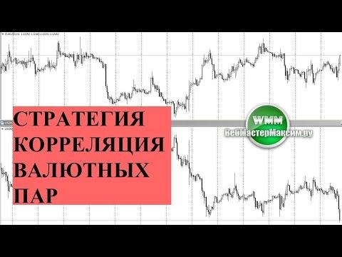 Рублевые бинарные опционы рейтинг