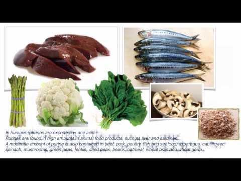 Manipis sa lentils