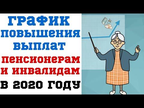 График повышения выплат пенсионерам и инвалидам в 2020 году
