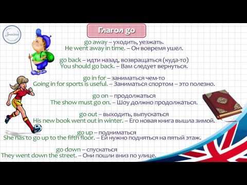 Английские глаголы с предлогами