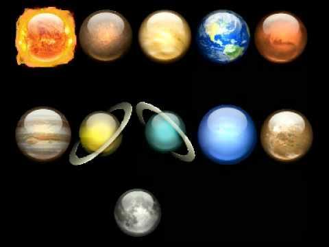 Скачать знаки зодиака или астрология с улыбкой