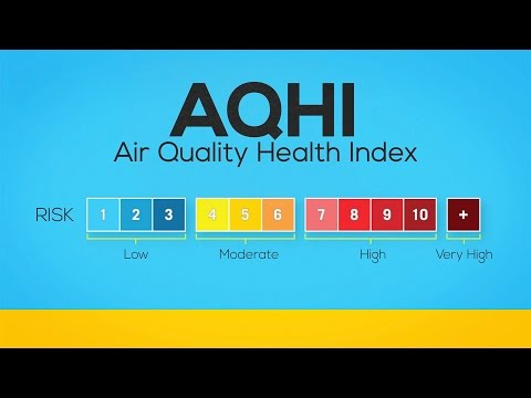 Toronto Public Health: Air Quality Health Index