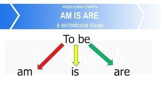 Am, is, are в английском языке