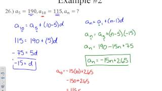 Videos about Precalculus | Mathematics Videos | VideoClass