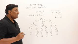 6 Introduction to Backtracking - Brute Force Approach