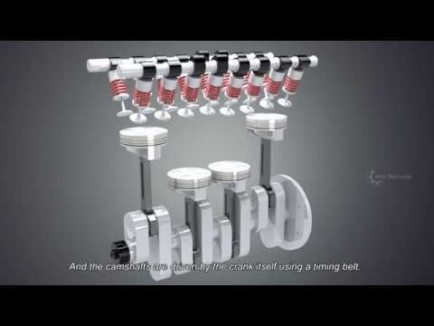 Watch How a Car Engine Works