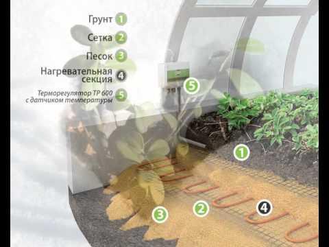 Обогрев почвы в теплице  Green Box Agro