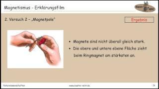 8.2 MAGNETISMUS