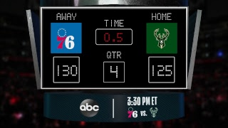76ers @ Bucks LIVE Scoreboard - Join the conversation & catch all the action on #NBAonABC!