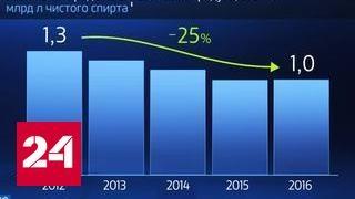 Россия в цифрах. Стали меньше пить?