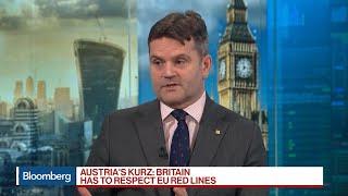 CIBC Says Brexit