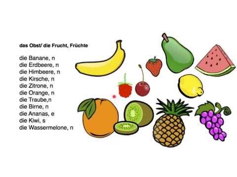 Die Verstärkungen der Potenz von den Lebensmitteln pitanijami