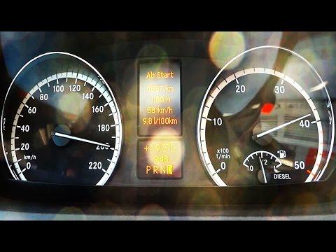 Das Benzin oder der Dieselmotor die Abstimmung
