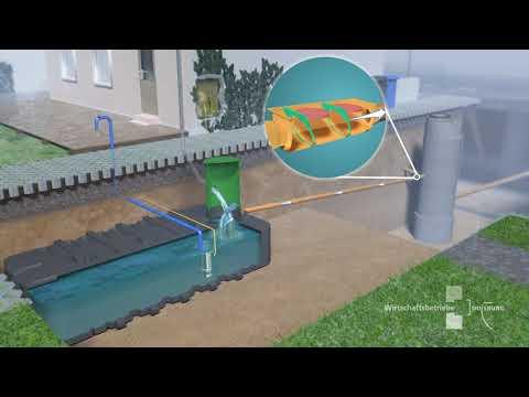 Umgang mit Regenwasser - Kundeninformation zur Grundstücksentwässerung