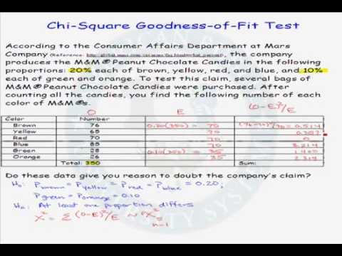 Chi-Square Test ( Read ) | Statistics | CK-12 Foundation