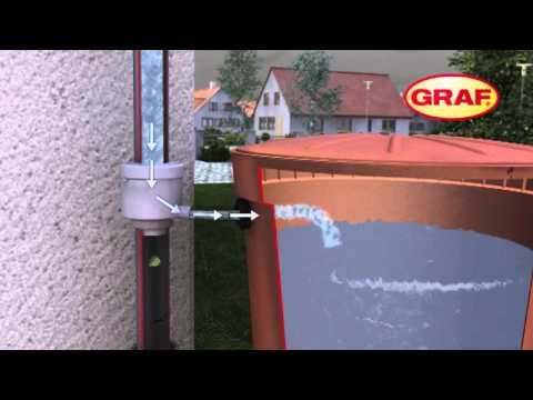 Comment fonctionne un collecteur d'eau de pluie?