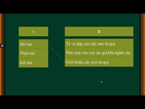 VNENTiếng Việt 4 Bài 21C Từ ngữ về sức khỏe Tiết 1