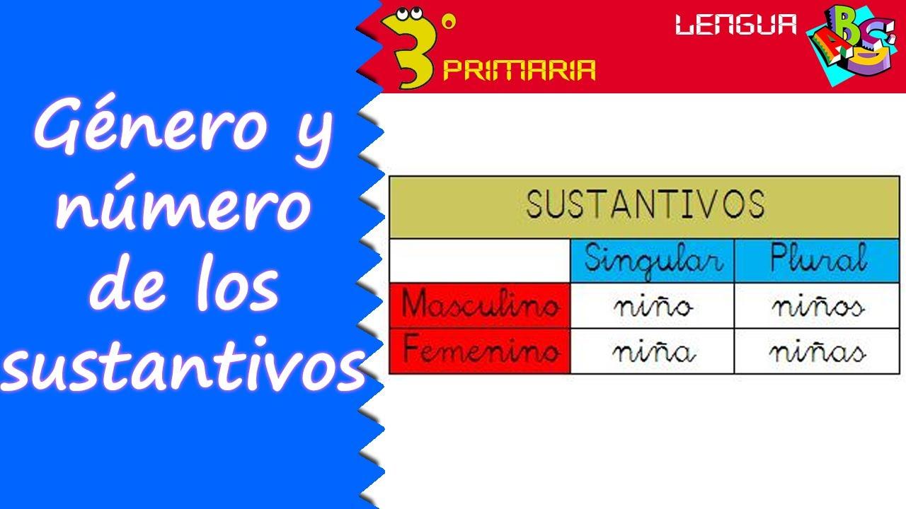 Lengua Castellana. 3º Primaria. Tema 4. El género y el número del sustantivo