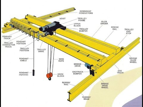 Eot Cranes Electric Overhead Travelling Crane Latest