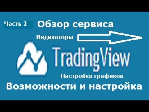 Trade beat торговые сигналы