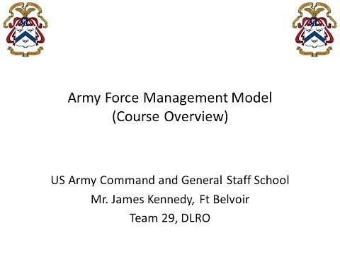 Force Management Model - Complete