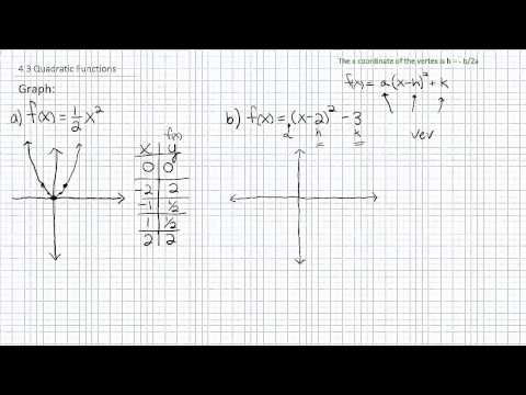 Graphing Quadratic Functions p1