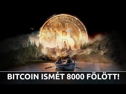 0 02 btc az eur-tól