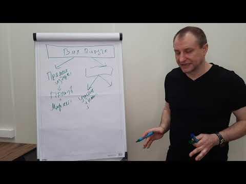 Система финансового планирования