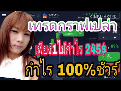 Binary options pantip