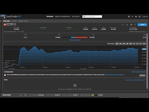 36. Live CFD Trading – Tutorial for beginners