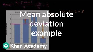 Mean Absolute Deviation Example