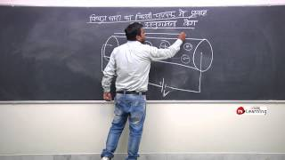 CURRENT ELECTRICITY HINDI 01