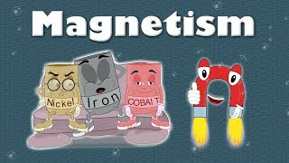 Gambar cover Magnetism for Kids | #aumsum #kids #education #science #learn