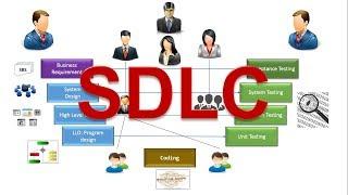 Software Development Life Cycle (SDLC)- simplified