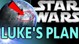 STAR WARS THEORY: Luke Skywalker's Motivations and Plans