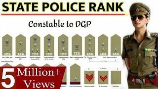 Police rank जाने किस रैंक वाले पुलिस कर्मचारियों को क्या काम करना पड़ता है