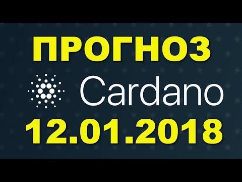 ADA/USD — Cardano прогноз цены / график цены на 12.01.2018 / 12 января 2018 года