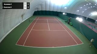 13 декабря 2018г. Теннис. Лига Про. Москва. Жен. Лига любители. Первая категория | Kholo.pk