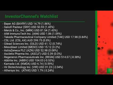 InvestorChannel's Covid-19 Watchlist Update for Tuesday, D ... Thumbnail