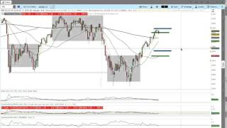 Spx rut options trading strategies