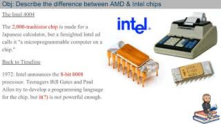 Difference between Intel & AMD: x86 & x64 & x86_64